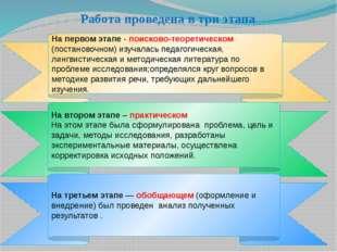 Работа проведена в три этапа На первом этапе - поисково-теоретическом (поста