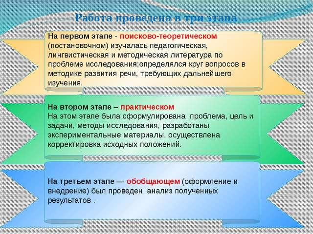 Работа проведена в три этапа На первом этапе - поисково-теоретическом (поста...