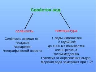 Свойства вод солёность температура Солёность зависит от: *осадков *испарения
