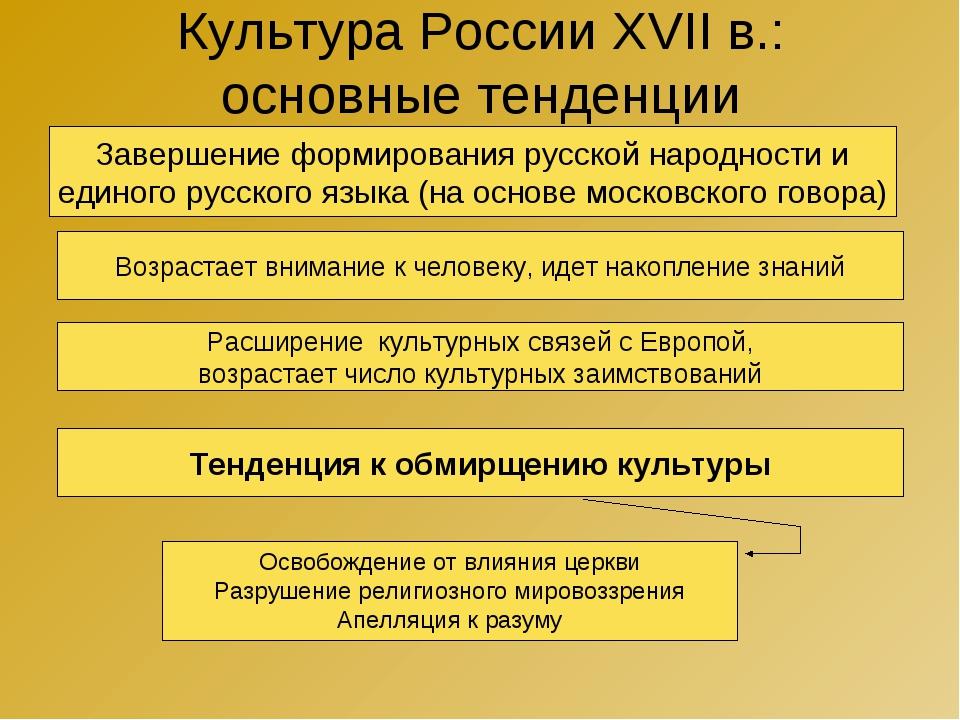 Культура России XVII в.: основные тенденции Завершение формирования русской н...