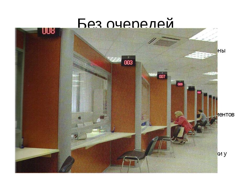 Без очередей система центров многофункциональных услуг (МФЦ) охватила все рай...