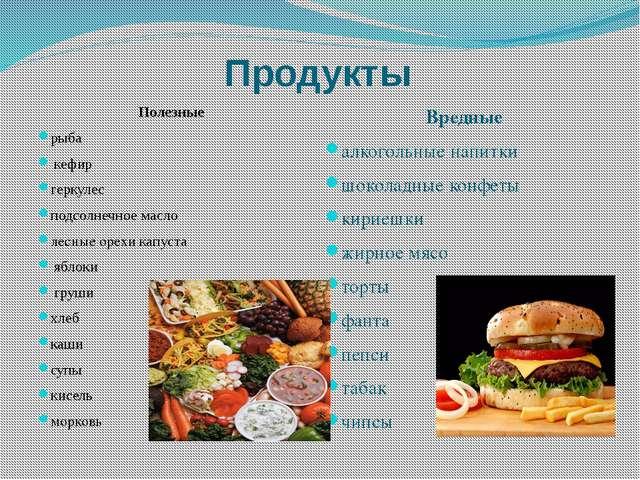 Продукты Полезные рыба кефир геркулес подсолнечное масло лесные орехи капуста...