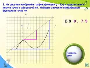 3. На рисунке изображен график производной функции f(x), определенной на инте