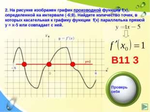 4. На рисунке изображен график производной функции f(x), определенной на инте