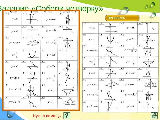 http://www.matburo.ru/Stuff/Files/F_derivative.pdf http://uztest.ru/abstract...
