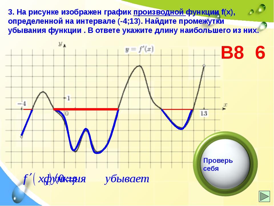 5. На рисунке изображен графикпроизводной функции f(x), определенной на инте...
