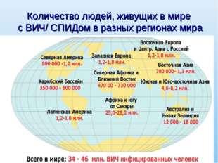 Количество людей, живущих в мире с ВИЧ/ СПИДом в разных регионах мира