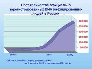 Рост количества официально зарегистрированных ВИЧ инфицированных людей в Росс