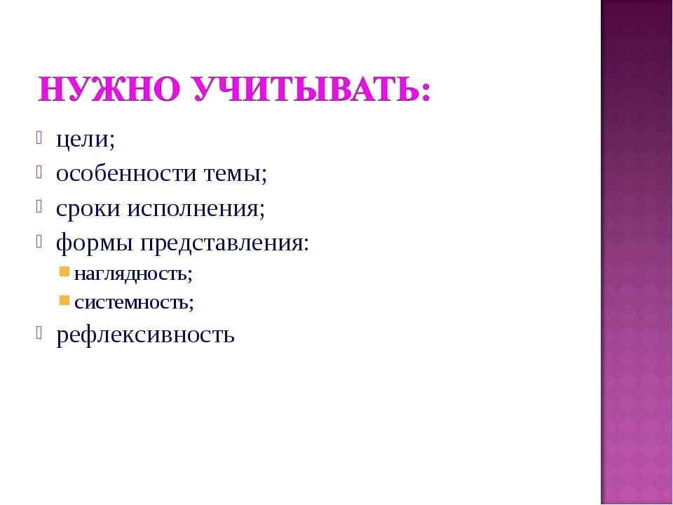 цели; особенности темы; сроки исполнения; формы представления: наглядность; с...