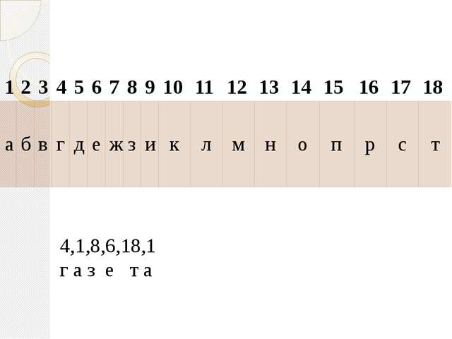 4,1,8,6,18,1 г а з е т а 1 2 3 4 5 6 7 8 9 10 11 12 13 14 15 16 17 18 а б в...