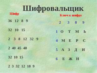 Шифровальщик 36 12 8 9 32 10 15 2 3 8 12 32 9 2 40 45 48 32 10 15 2 3 32 12 1