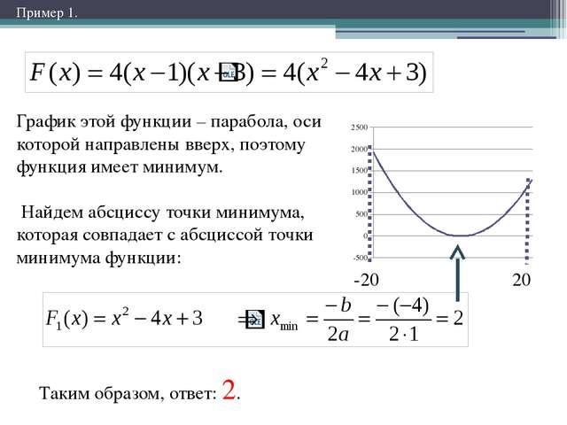 График этой функции – парабола, оси которой направлены вверх, поэтому функци...