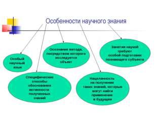 Особенности научного знания Особый научный язык Специфические способы обоснов