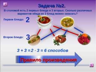 Задача №2. В столовой есть 2 первых блюда и 3 вторых. Сколько различных вари