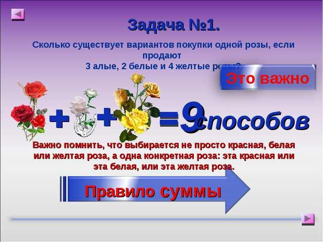 Сколько существует вариантов покупки одной розы, если продают 3 алые, 2 белые...