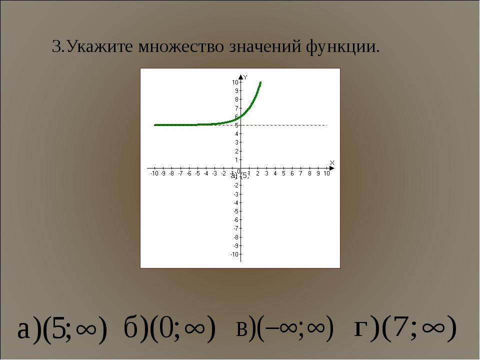3.Укажите множество значений функции. а) (5;