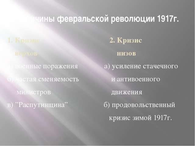 I.Причины февральской революции 1917г. 1. Кризис 2. Кризис верхов низов а) во...