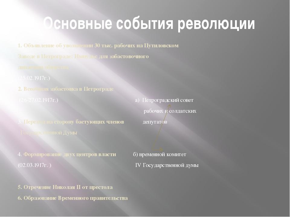 II. Основные события революции 1. Объявление об увольнении 30 тыс. рабочих на...