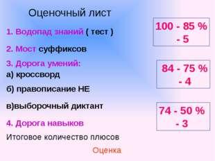 Оценочный лист 100 - 85 % - 5 84 - 75 % - 4 74 - 50 % - 3 1. Водопад знаний(
