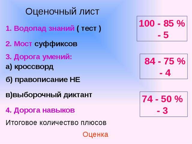 Оценочный лист 100 - 85 % - 5 84 - 75 % - 4 74 - 50 % - 3 1. Водопад знаний(...