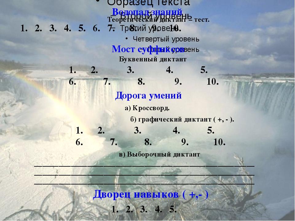 Водопад знаний Теоретический диктант – тест. 1.2.3.4.5.6.7. 8. 9. 10. М...