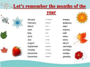 Let's remember the months of the year January		[ 'dʒænju(ə)ri ]	январь Februa