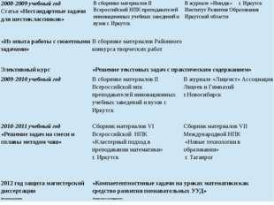 2008-2009учебныйгод Статья«Нестандартные задачи для шестиклассников» В сборни