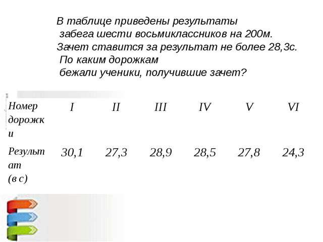 В таблице приведены результаты забега шести восьмиклассников на 200м. Зачет с...