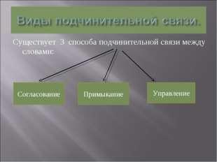 Существует 3 способа подчинительной связи между словами: Согласование Примыка