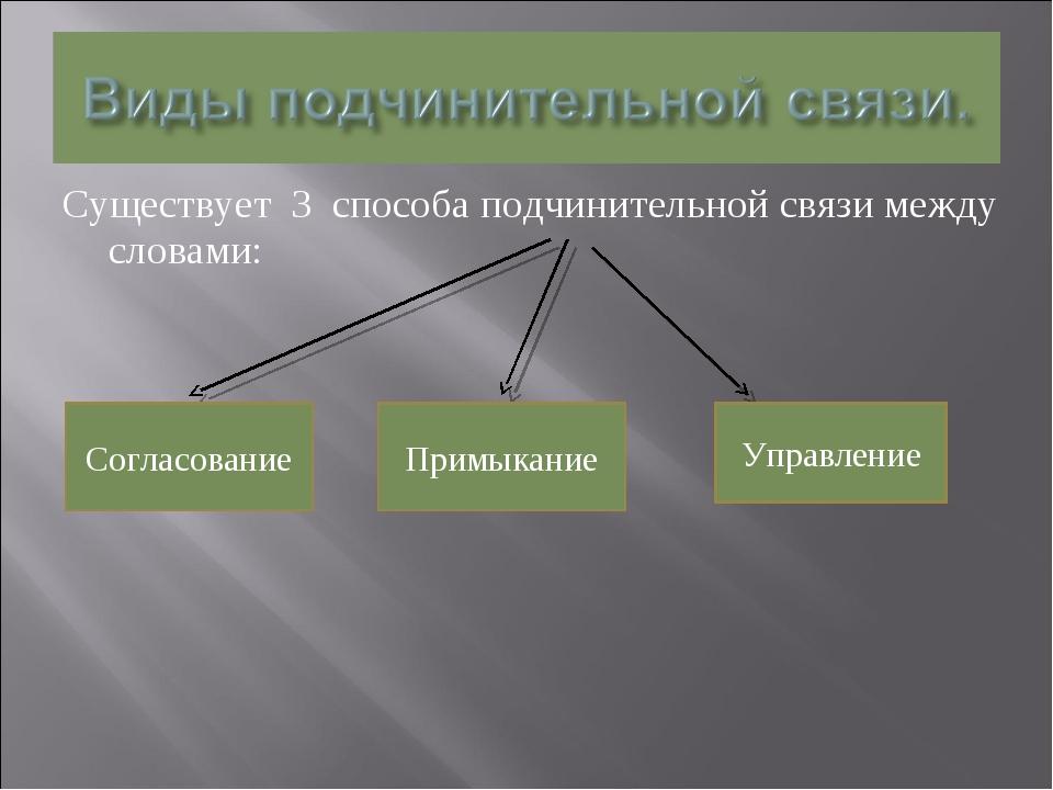 Существует 3 способа подчинительной связи между словами: Согласование Примыка...