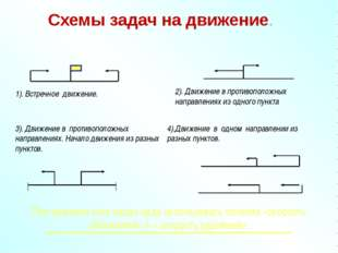 Схемы задач на движение. 1). Встречное движение. 3). Движение в противополож