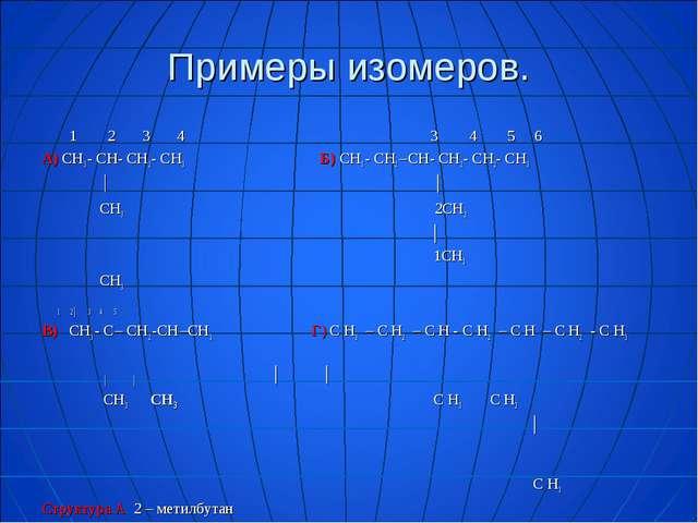 Примеры изомеров. 1 2 3 4 3 4 5 6 А) CH3 - CH- CH2- CH3 Б) CH3 - CH2 – CH- CH...