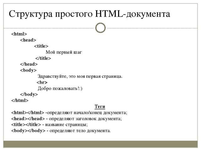 Структура простого HTML-документа    Мой первый шаг    Здравствуйте, это моя...