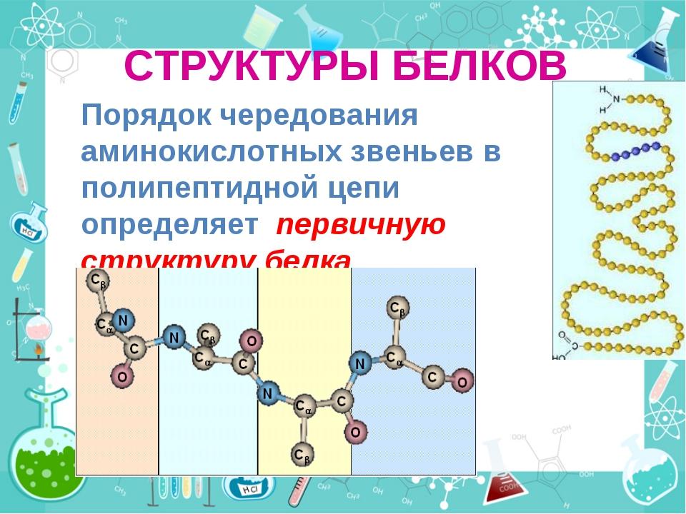 СТРУКТУРЫ БЕЛКОВ Порядок чередования аминокислотных звеньев в полипептидной ц...