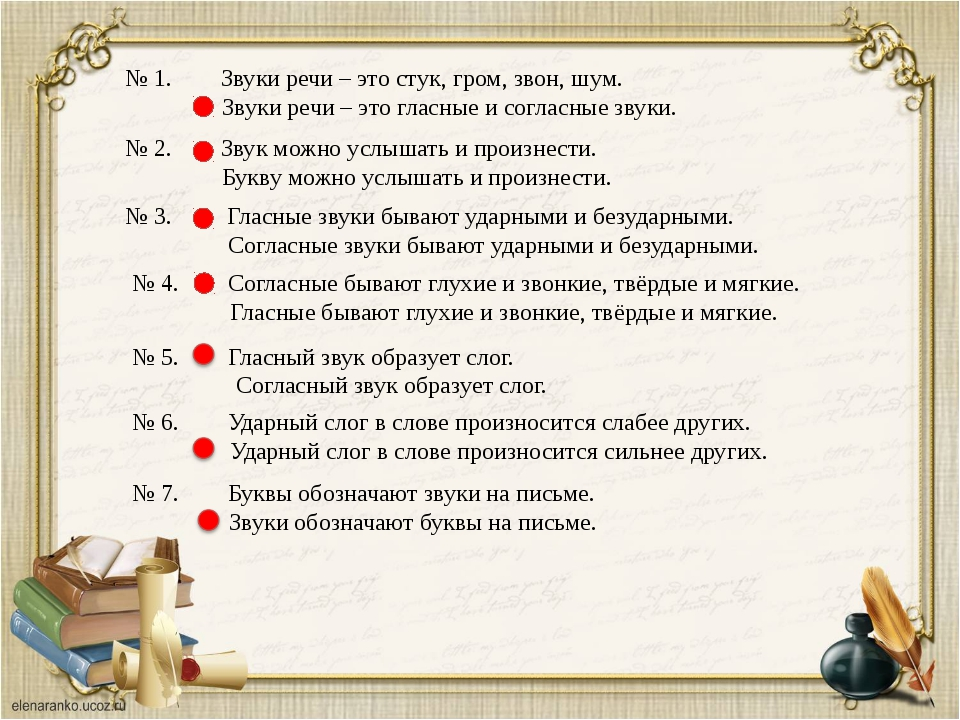 № 1. Звуки речи – это стук, гром, звон, шум. Звуки речи – это гласные и согла...