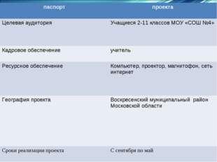 паспортпроекта Целевая аудиторияУчащиеся 2-11 классов МОУ «СОШ №4» Кадровое