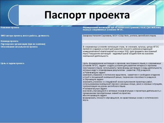 Название проектаФормирование мотивации при обучении иностранному языку (англ...