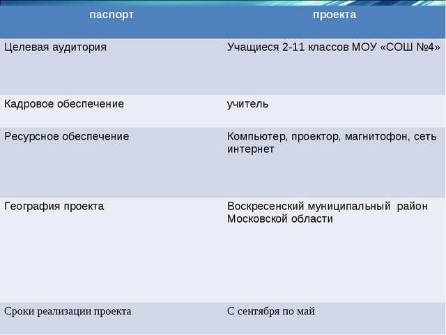 паспортпроекта Целевая аудиторияУчащиеся 2-11 классов МОУ «СОШ №4» Кадровое...