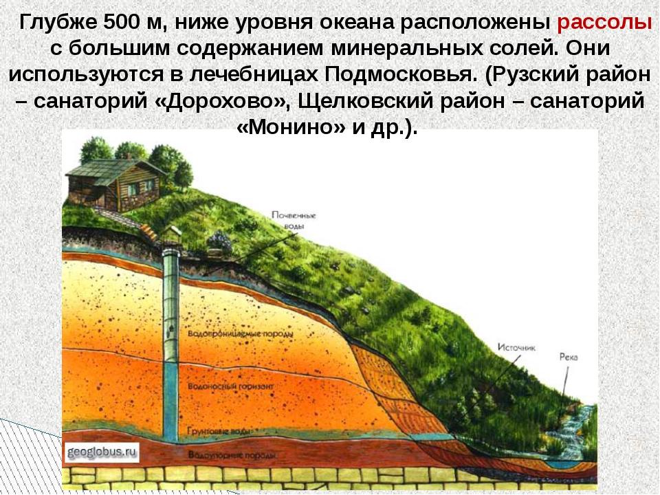 Глубже 500 м, ниже уровня океана расположены рассолы с большим содержанием м...