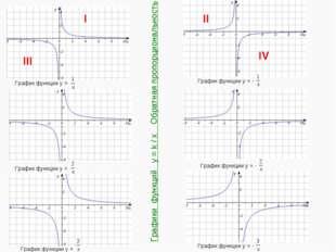 График функции y = График функции y = График функции y = График функции y = -