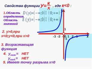 1 х у 0 Свойства функции , где к