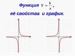 Функция , её свойства и график.