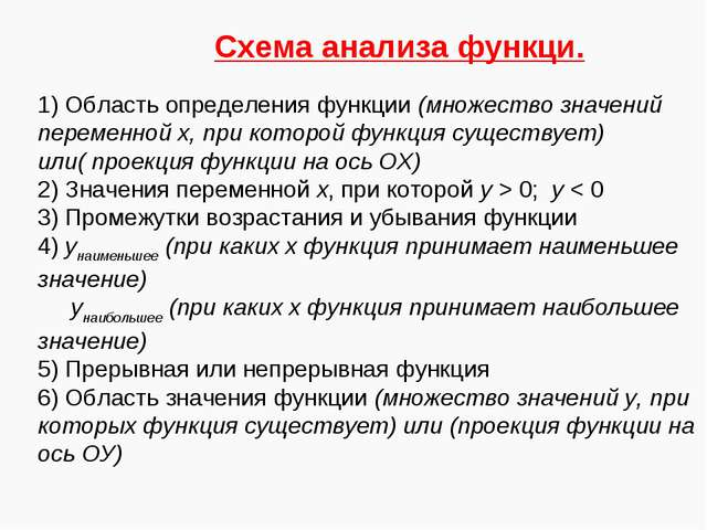 Схема анализа функци.   1) Область определения функции (множество значений...