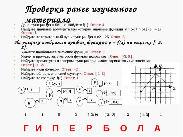 Дана функция f(x) = 5х2 – х. Найдите f(1). Ответ: 4 Найдите значение аргумент...