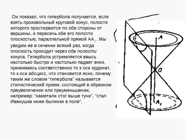 Он показал, что гипербола получается, если взять произвольный круговой конус...