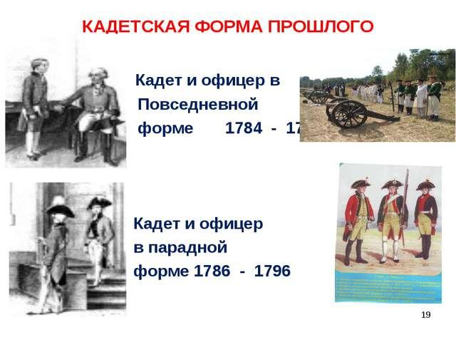 КАДЕТСКАЯ ФОРМА ПРОШЛОГО Кадет и офицер в Повседневной форме 1784 - 1796 Каде...
