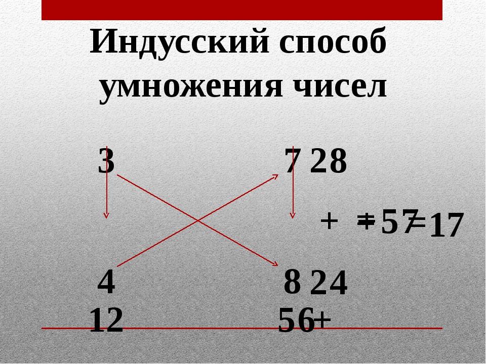 Индусский способ умножения чисел 3 8 4 7 5 6 2 8 2 4 12 + + = 5 7 + = 17