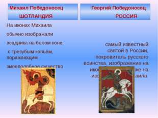 Михаил Победоносец ШОТЛАНДИЯ На иконах Михаила обычно изображали всадника на
