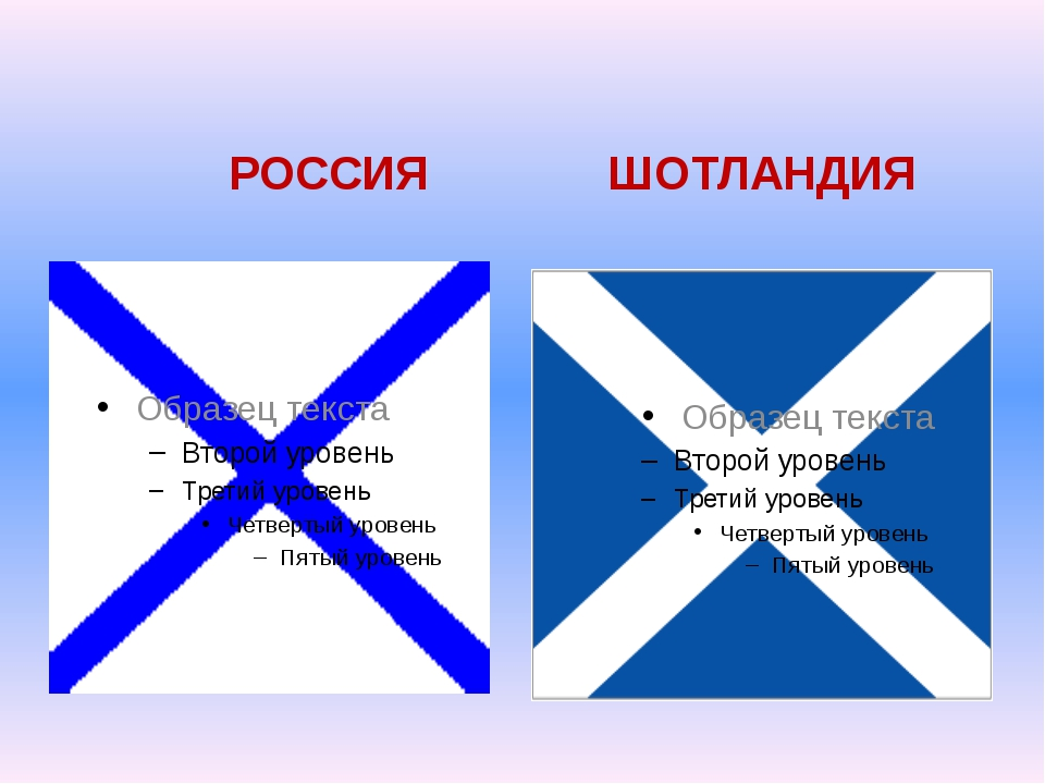 РОССИЯ ШОТЛАНДИЯ
