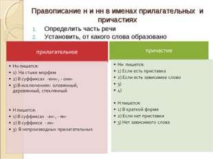 Правописание н и нн в именах прилагательных и причастиях Определить часть реч